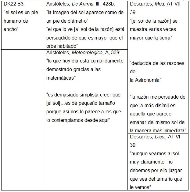 Revista de filosofía y teoría política - Revistas de la FaHCE